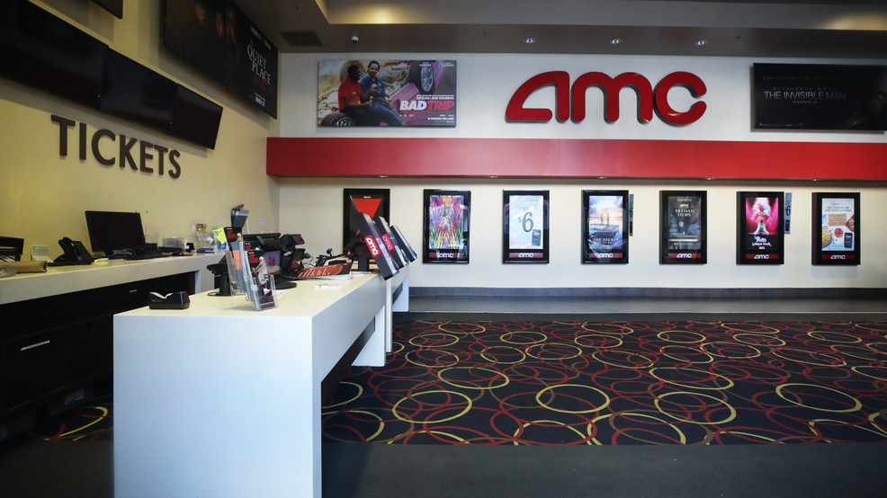 How to stock avoid AMC Entertainment Holdings?